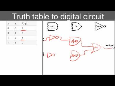 Convert truth tables to circuits.mp4