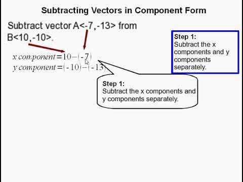 How to Subtract Vectors in Component Form