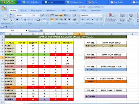 EXCEL-  TOP HIGHT VALUE AND LOWEST VALUE