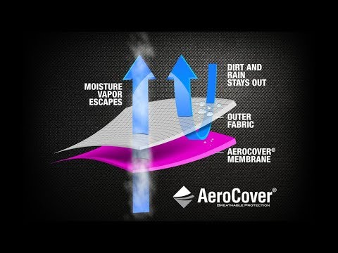 Garden Furniture cover - Lounge set cover. AeroCover breathable covers 2018
