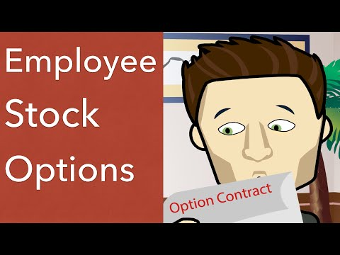What are Employee stock options (ESO)?