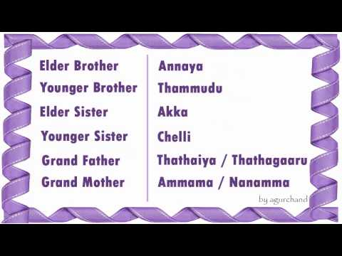 Learn Telugu through English - Basic Words