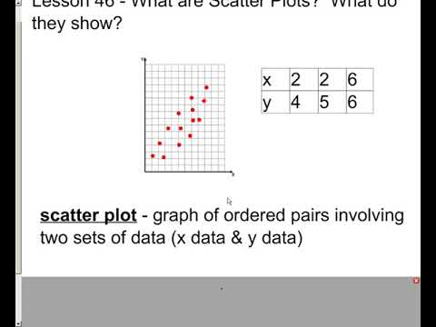 What are scatter plots - What do they show