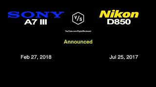 Sony A7iii vs nikon D850 products futures