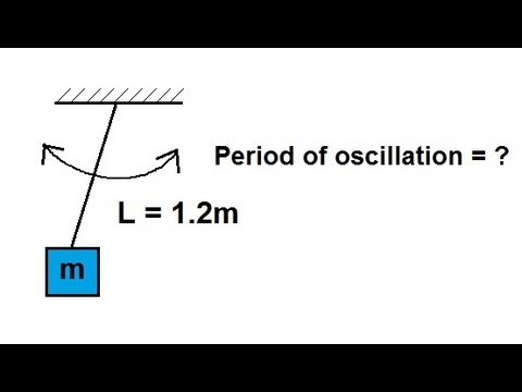Physics - The Pendulum (1 of 2) The Ideal Pendulum
