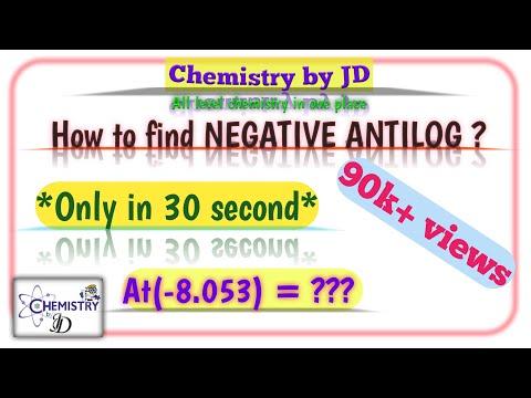 How to find negative antilog