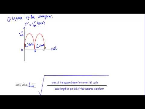 RMS Value of a Pure Sine Wave