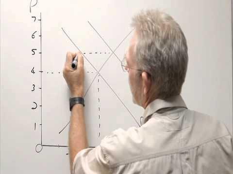 Verandering in vraag:  Impak van 'n toename in inkome op ewewigsprys en -hoeveelheid