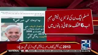 مسلم لیگ ن کی ٹوئٹر پر الیکشن مہم کتنی زبانوں میں؟