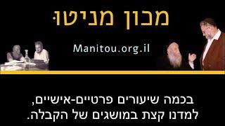 """הרב צבי יהודה הכהן קוק - הרב יהודא אשכנזי (מניטו) זצ""""ל"""