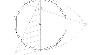 General Method To Draw Regular Polygons Inscribed In Circles