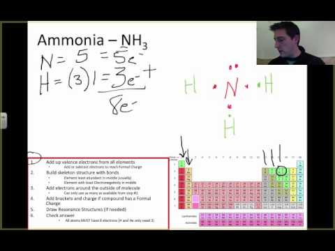 Lewis Structure: Ammonia NH3