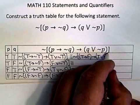 Truth Table With Implication Example