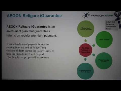 AEGON Religare i-Guarantee Plan | PolicyX |Best investment plans in india