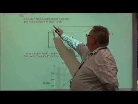 Martin Newton - Predicted Paper for GCSE Maths Paper 3