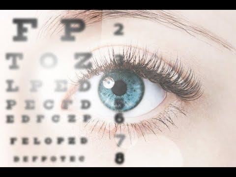 Do I Need an Annual Dilated Eye Exam?