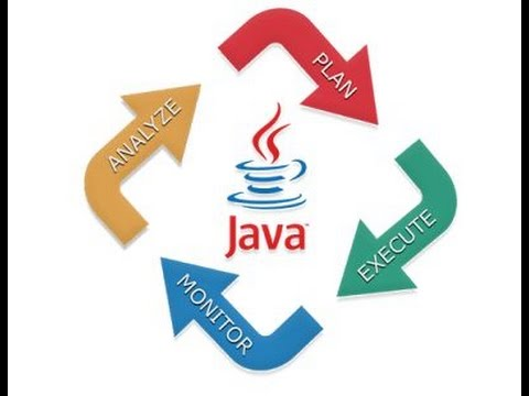 Packages & Classpath  in java ( very important topic) - java tutorial video 11