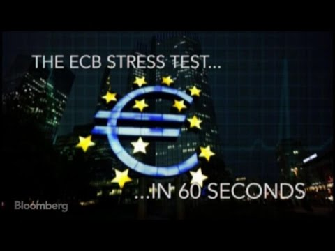 ECB Stress Tests: What You Need to Know in 60 Seconds