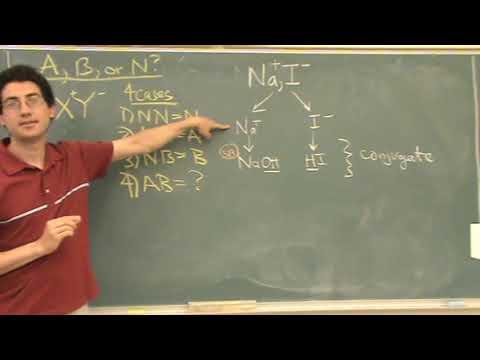 Acid, Base, or Neutral 3a