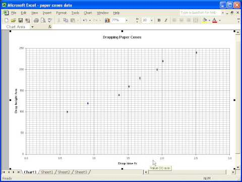 How to add error bars to Excel graphs