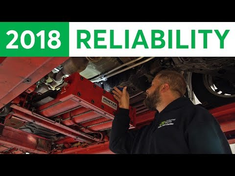 Consumer Reports 2018 Most Reliable Car Brands