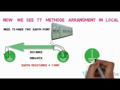 How  to make low voltage earthing system arrangement new explain  tricks and tips