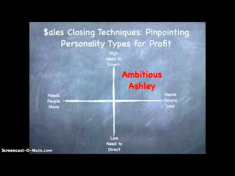 Sales Closing Techniques: Pinpointing Personality Types