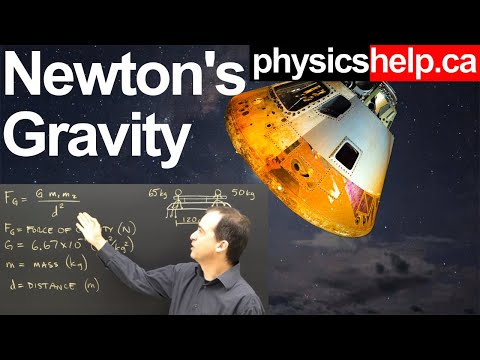 Newton's Universal Law of  Gravity Calculation