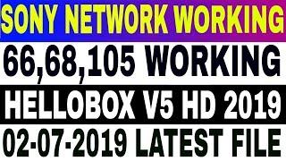 Starsat X1 Pro 4K Ultra HD Unboxing,4K box,Forever Server,Apollo