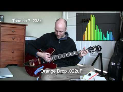Guitar Tone Capacitors, part 1: Evaluating Material Types