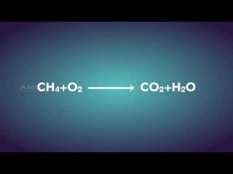 Chemical Equations - Class 10 Tutorial