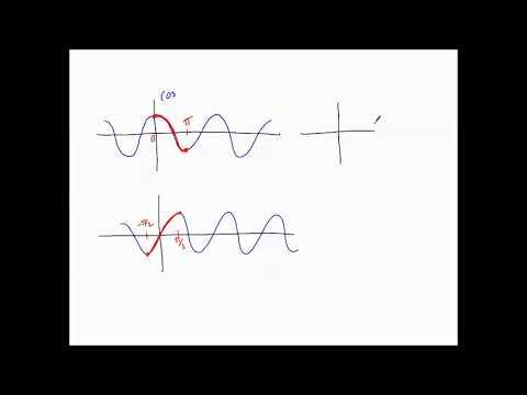 5.6a inverse trig FIXED