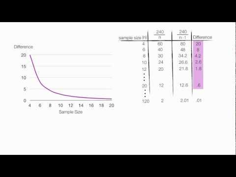 Why are degrees of freedom (n-1) used in Variance and Standard Deviation