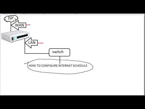 How To Configure Internet Schedule On Mikrotik Router