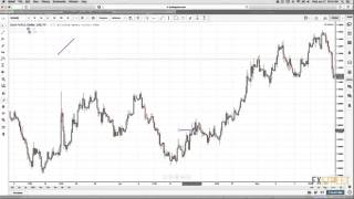 Navin Prithyani: Important Forex Foundation - Part I - The