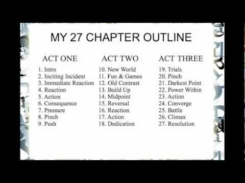 How I Outline! [3 Acts : 9 Blocks : 27 Chapters]