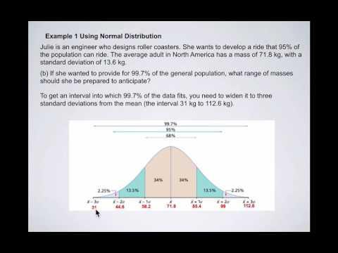 Normal Curve Properties