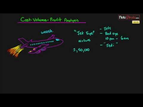 Cost Volume Profit Analysis and Break Even Points (Cost Accounting Tutorial #11)