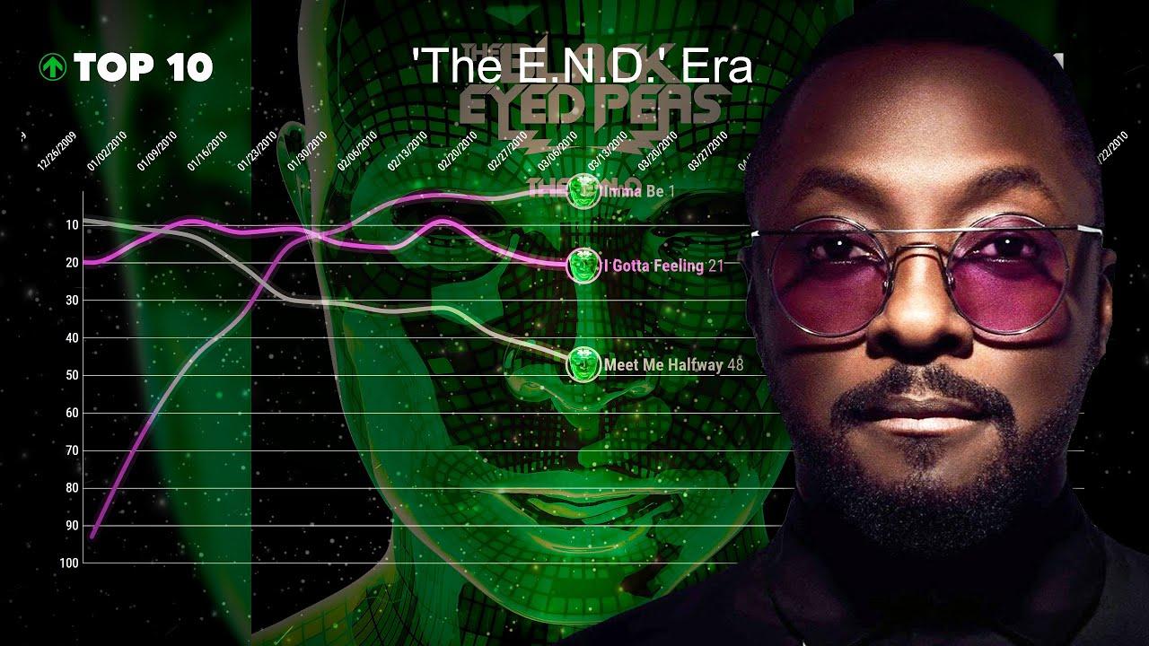 Black Eyed Peas — Billboard Hot 100 Chart History (2001-2021)