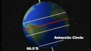 Basics Of Geography Climate