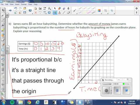 7th Grade 1-5: Graph Proportional Relationships