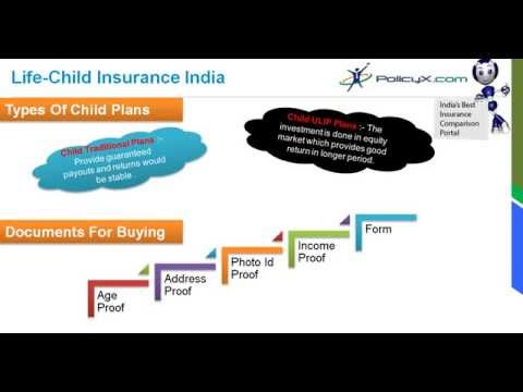 Child Insurance Plan | Best Child Education Plan In India |PolicyX