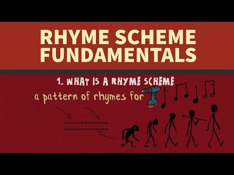 The Fundamental Rhyme Schemes of Rap