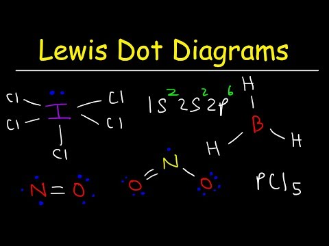 Exceptions To The Octet Rule - Lewis Dot Diagrams