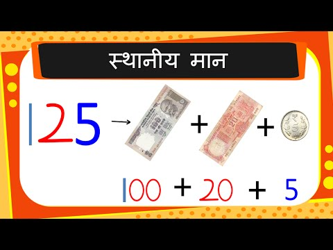Maths - Face Value And Place Value of Numbers - Hindi