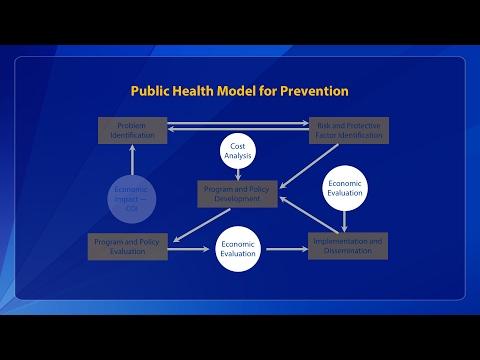 Economic Evaluation Webcast Part 4 of 5: Benefit-Cost Analysis