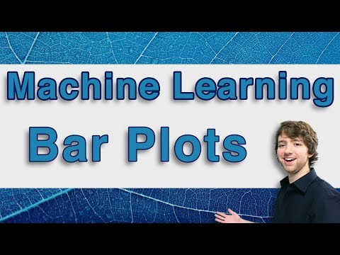 Machine Learning and Predictive Analytics - Bar Plots (Bar Graphs) - #MachineLearning