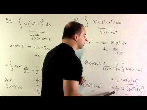 Integration By Substitution:  Antiderivatives