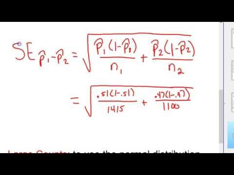 Two Sample z interval difference two proportions How