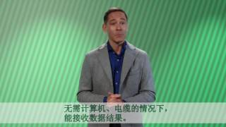 OPSIS LiquidLINE KjelROC - Chinese
